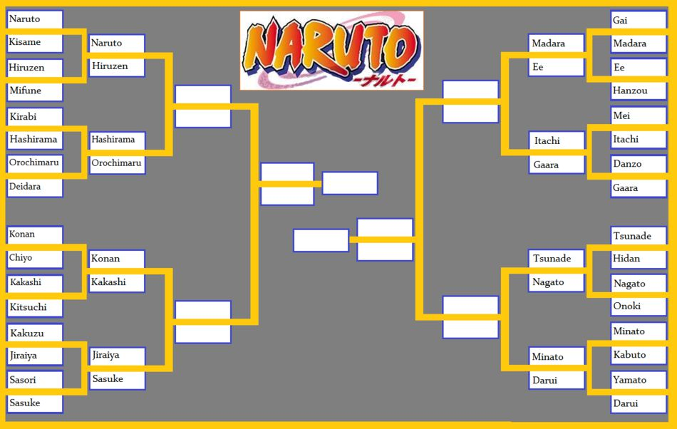 Naruto Tournement Bracket.png